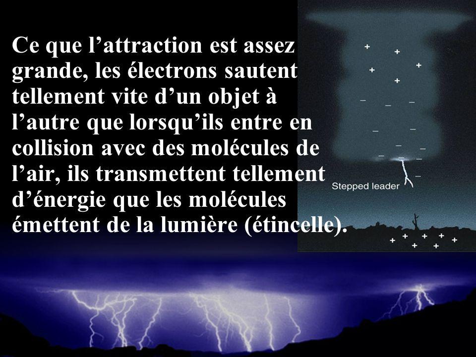 Ce que lattraction est assez grande, les électrons sautent tellement vite dun objet à lautre que lorsquils entre en collision avec des molécules de la