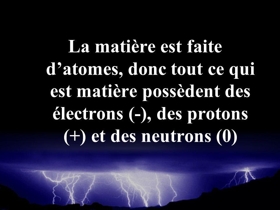 La matière est faite datomes, donc tout ce qui est matière possèdent des électrons (-), des protons (+) et des neutrons (0)