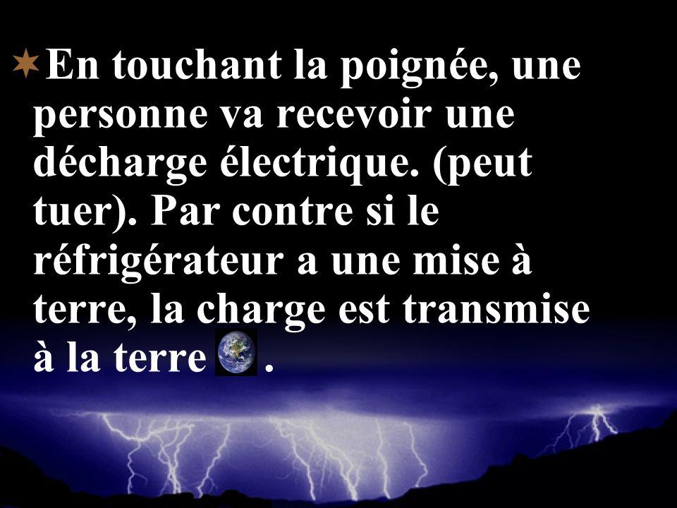 En touchant la poignée, une personne va recevoir une décharge électrique. (peut tuer). Par contre si le réfrigérateur a une mise à terre, la charge es
