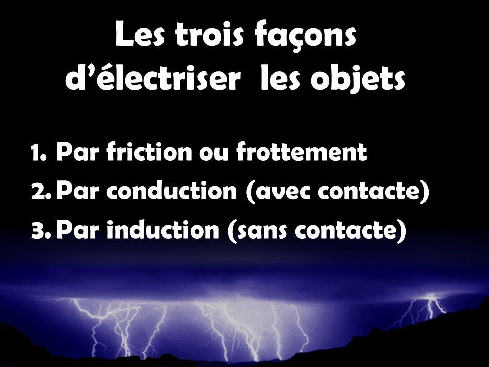 Les trois façons délectriser les objets 1.Par friction ou frottement 2.Par conduction (avec contacte) 3.Par induction (sans contacte)