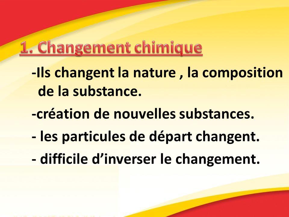 -Ils changent la nature, la composition de la substance. -création de nouvelles substances. - les particules de départ changent. - difficile dinverser