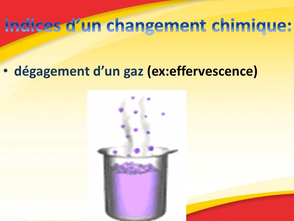 dégagement dun gaz (ex:effervescence)