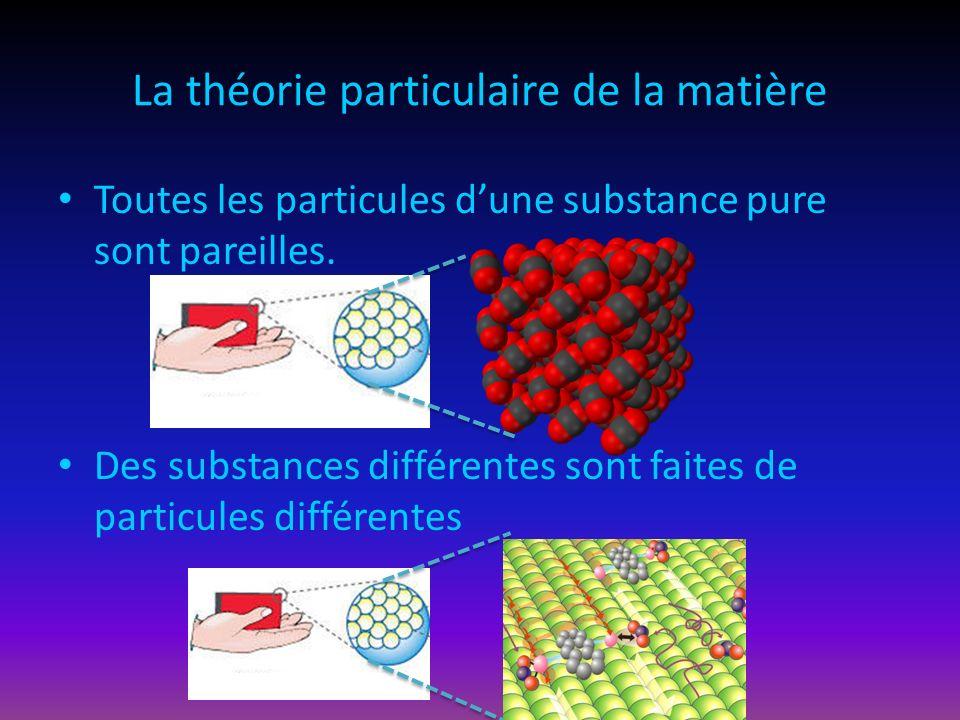 Toutes les particules dune substance pure sont pareilles. Des substances différentes sont faites de particules différentes La théorie particulaire de