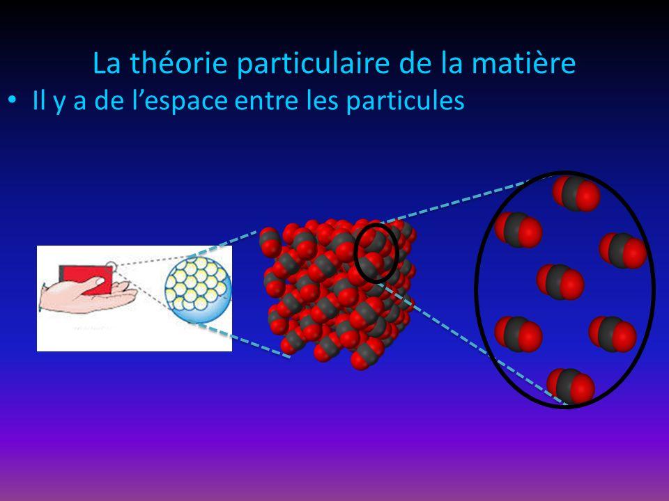 Il y a de lespace entre les particules