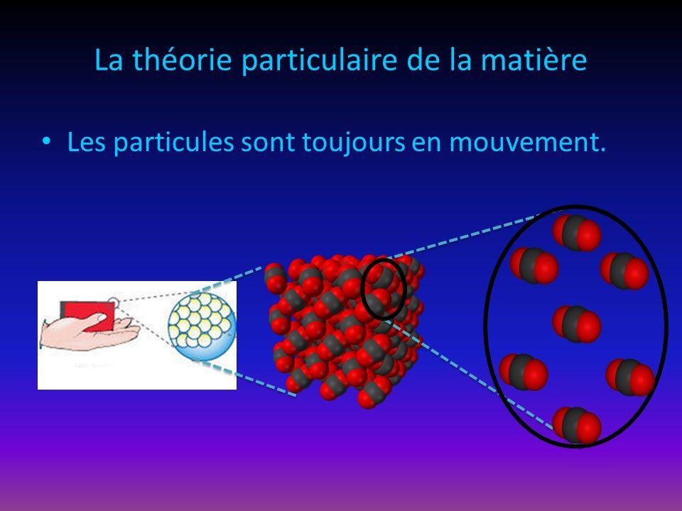 La théorie particulaire de la matière Les particules sont toujours en mouvement.