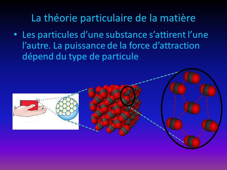 La théorie particulaire de la matière Les particules dune substance sattirent lune lautre. La puissance de la force dattraction dépend du type de part