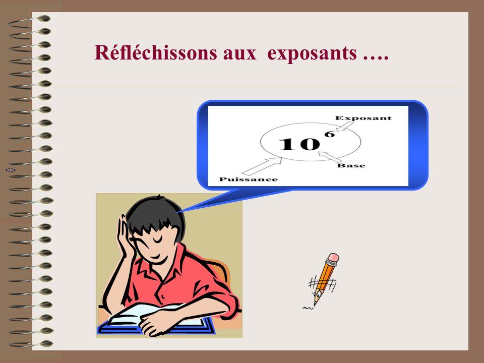Exercices 1. 4 -6 Réponse: 2. 5 -2 Réponse: 3. 6 -3 Réponse: 1 4 6 1 5 2 163163