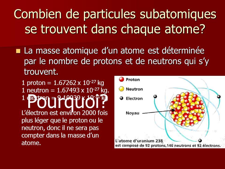 Combien de particules subatomiques se trouvent dans chaque atome.