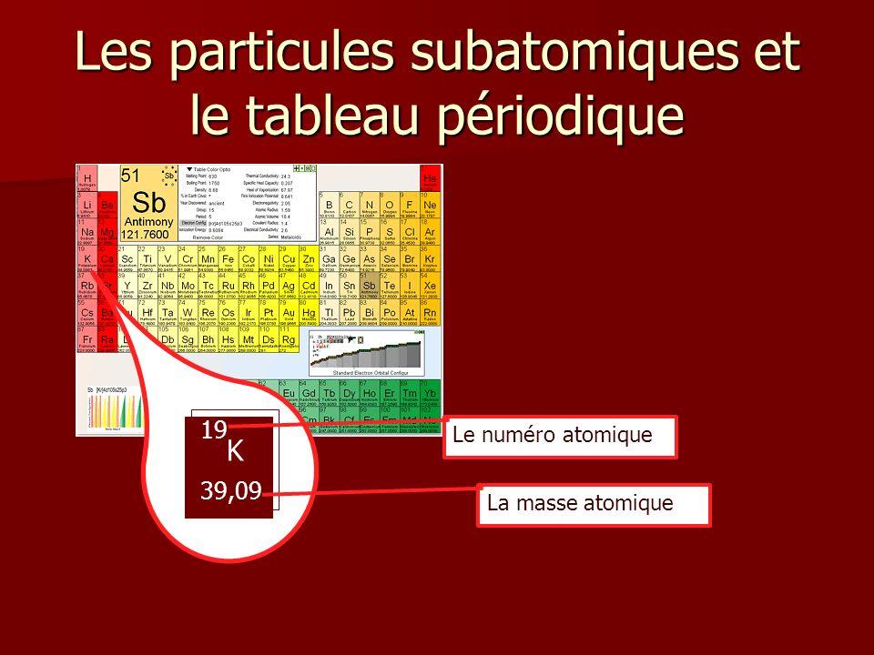 La structure atomique et le tableau périodique 3 Li 6,94 Le lithium Le noyau d un atome de lithium 7 - 3 = Les protons Les neutrons Masse atomique – numéro atomique = # de neutrons # atomique masse atomique