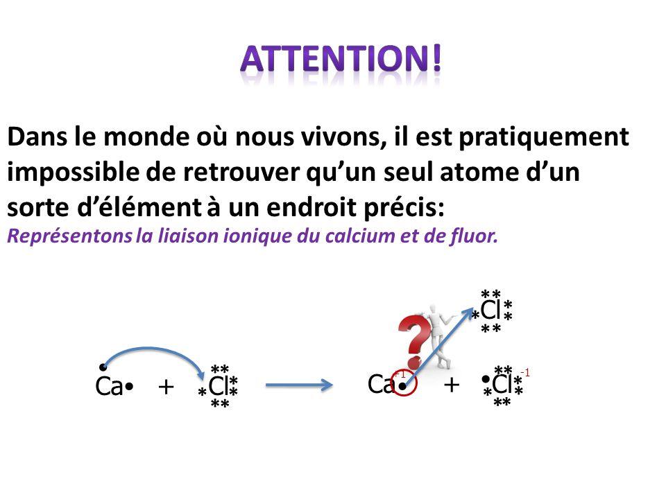 Représentons la liaison ionique du calcium et de fluor. Ca + Cl * * * * * * * * * * * * * +1 * Cl * * * * *** Dans le monde où nous vivons, il est pra