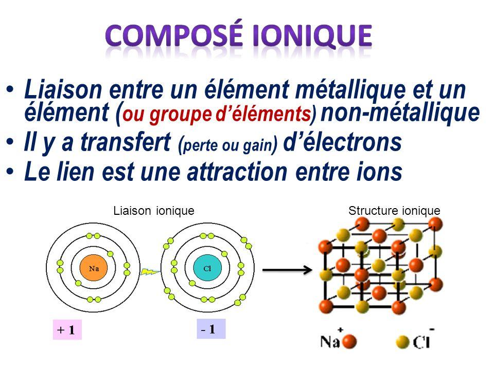Liaison entre un élément métallique et un élément ( ou groupe déléments) non-métallique Il y a transfert ( perte ou gain ) délectrons Le lien est une