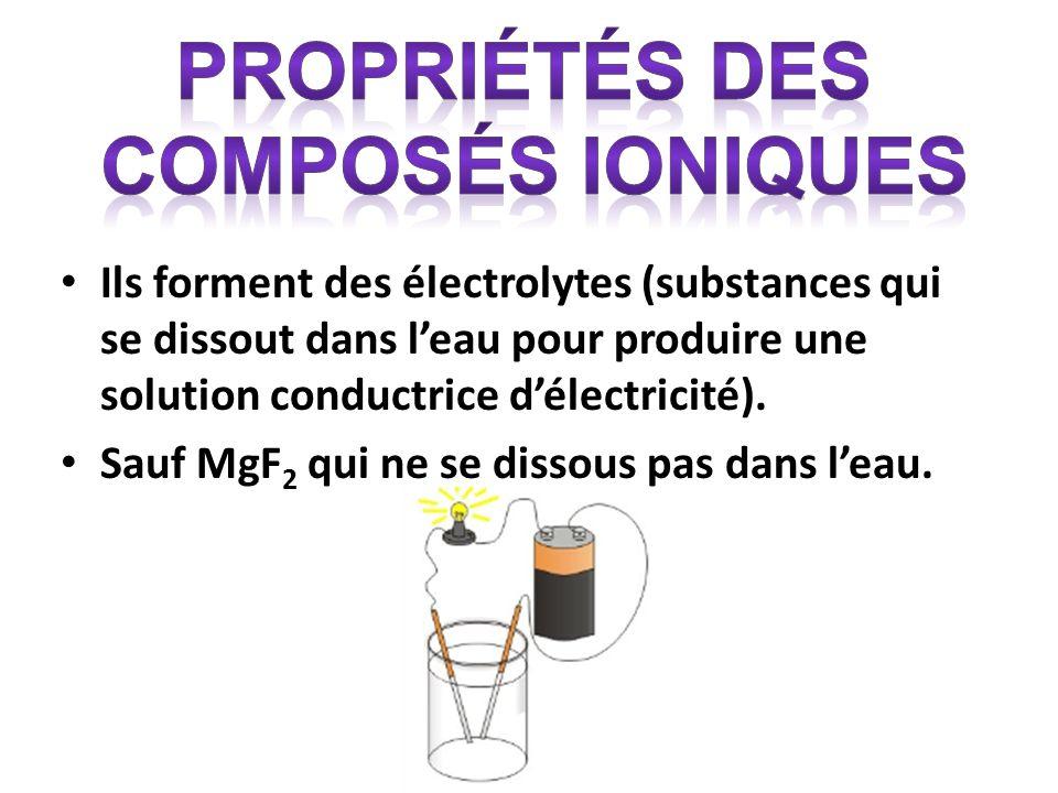 Ils forment des électrolytes (substances qui se dissout dans leau pour produire une solution conductrice délectricité). Sauf MgF 2 qui ne se dissous p