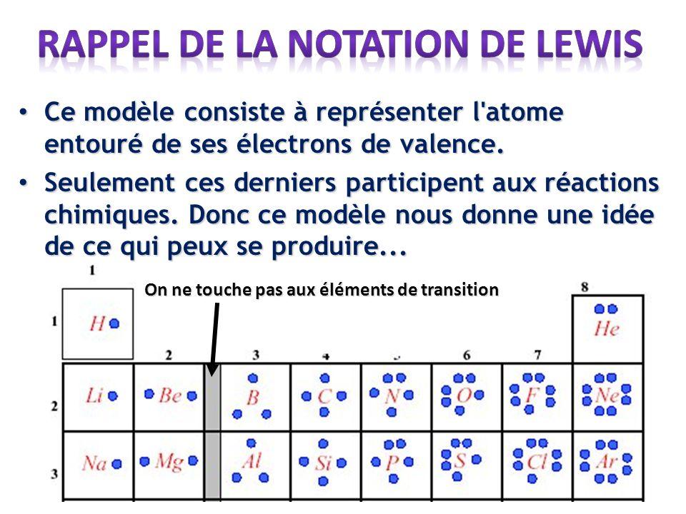 Ce modèle consiste à représenter l'atome entouré de ses électrons de valence. Ce modèle consiste à représenter l'atome entouré de ses électrons de val