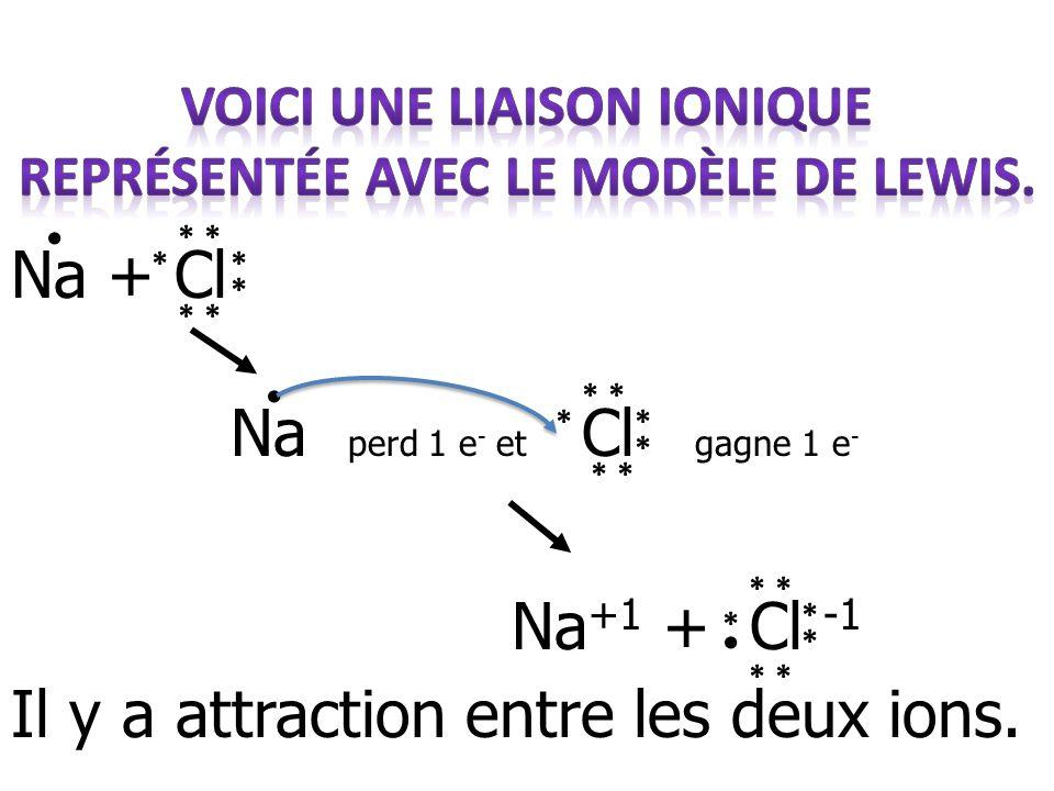 Na +1 + Cl -1 Il y a attraction entre les deux ions. Na + Cl **** * ** Na perd 1 e - et Cl gagne 1 e - *** * ** * ** *** **