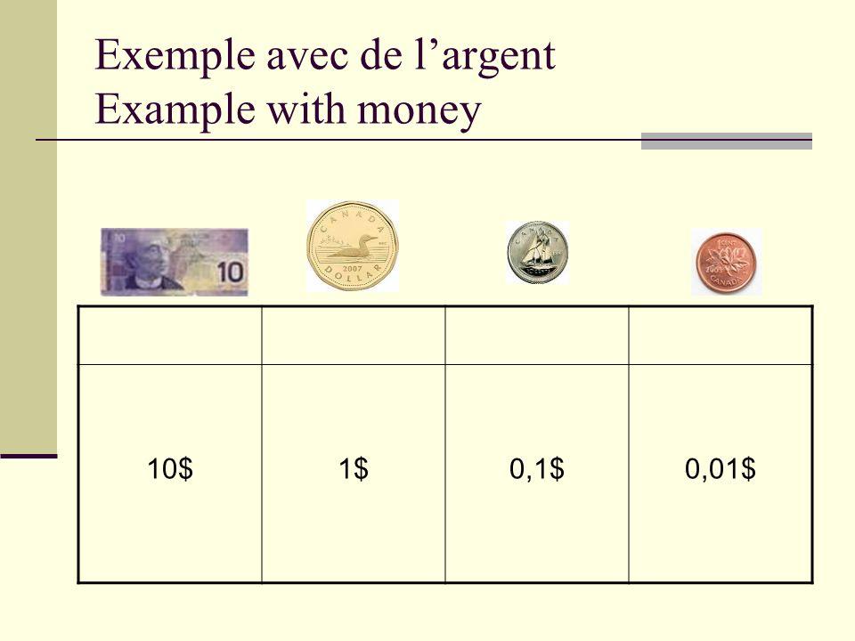 Exemple avec de largent Example with money 10$1$0,1$0,01$