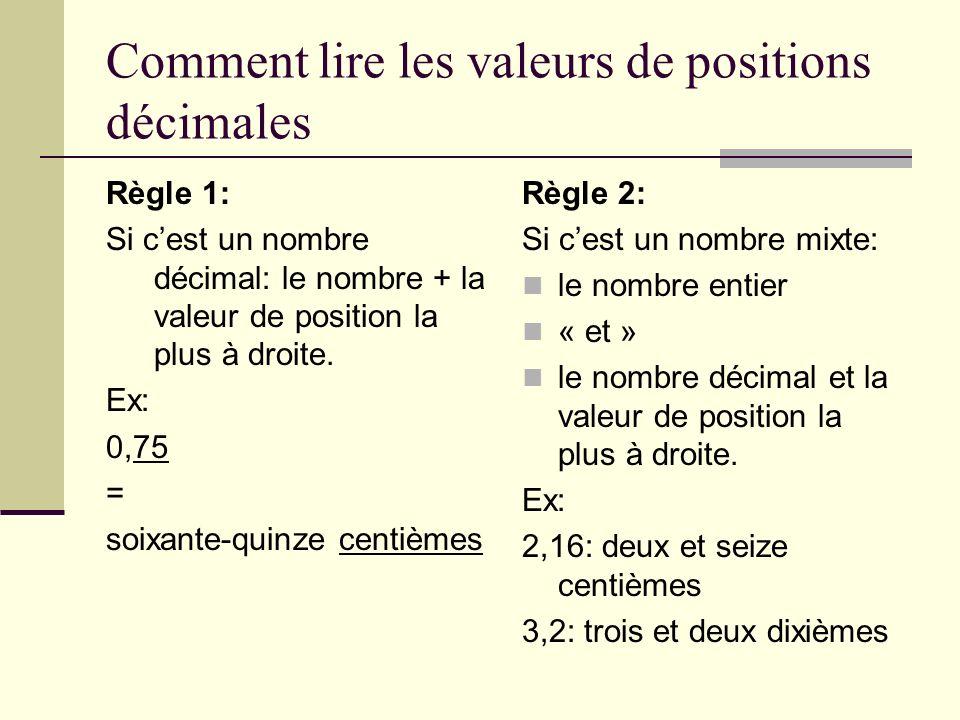 Comment lire les valeurs de positions décimales Règle 1: Si cest un nombre décimal: le nombre + la valeur de position la plus à droite. Ex: 0,75 = soi