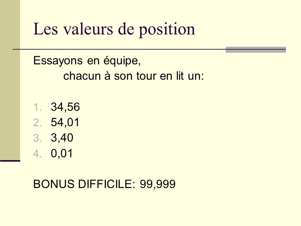 Les valeurs de position Essayons en équipe, chacun à son tour en lit un: 1. 34,56 2. 54,01 3. 3,40 4. 0,01 BONUS DIFFICILE: 99,999