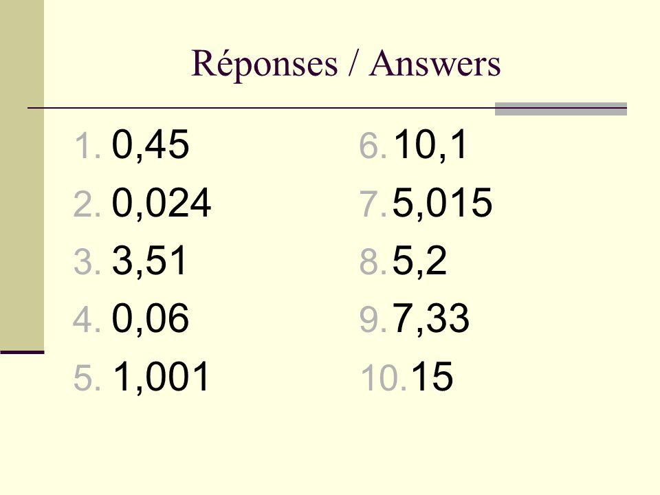 Réponses / Answers 1. 0,45 2. 0,024 3. 3,51 4. 0,06 5. 1,001 6. 10,1 7. 5,015 8. 5,2 9. 7,33 10. 15