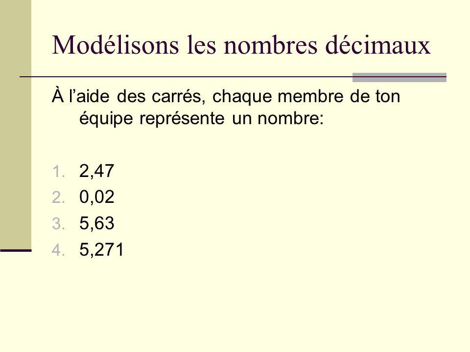 Modélisons les nombres décimaux À laide des carrés, chaque membre de ton équipe représente un nombre: 1. 2,47 2. 0,02 3. 5,63 4. 5,271