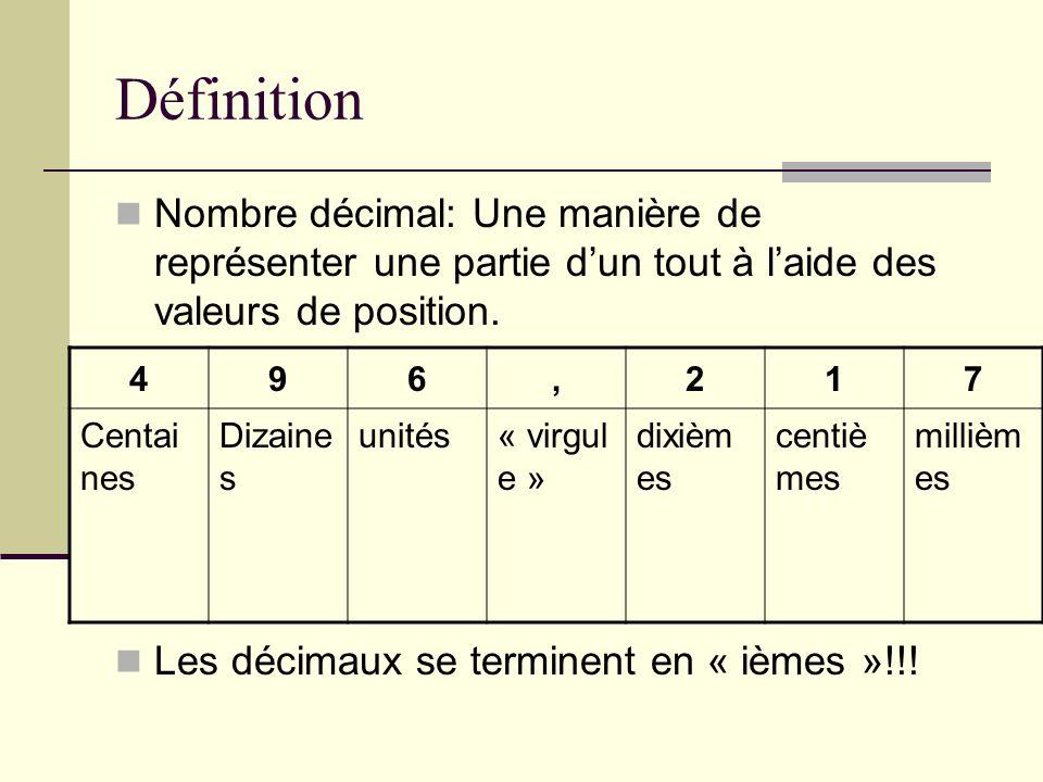 Définition Nombre décimal: Une manière de représenter une partie dun tout à laide des valeurs de position. Les décimaux se terminent en « ièmes »!!! 4