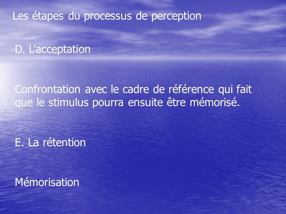 Les étapes du processus de perception D.
