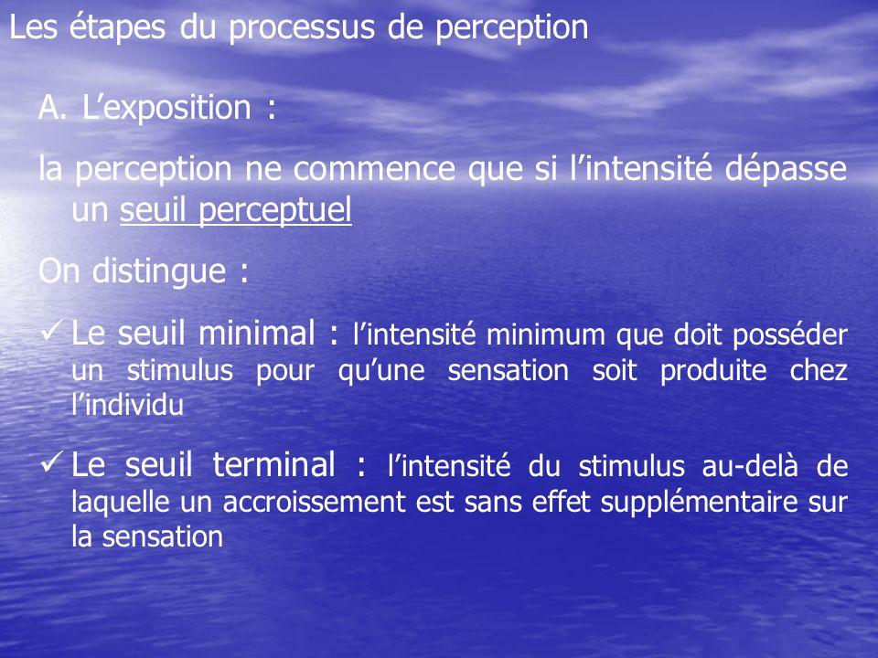 Les étapes du processus de perception B.