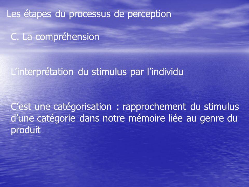 Les étapes du processus de perception C.