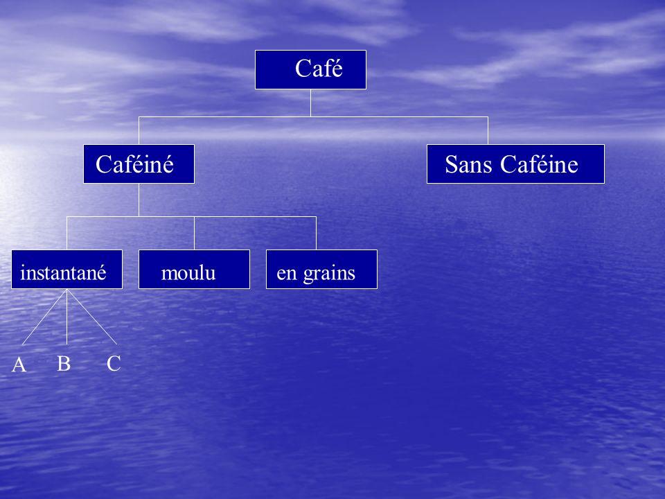 Café CaféinéSans Caféine instantanémouluen grains A BC