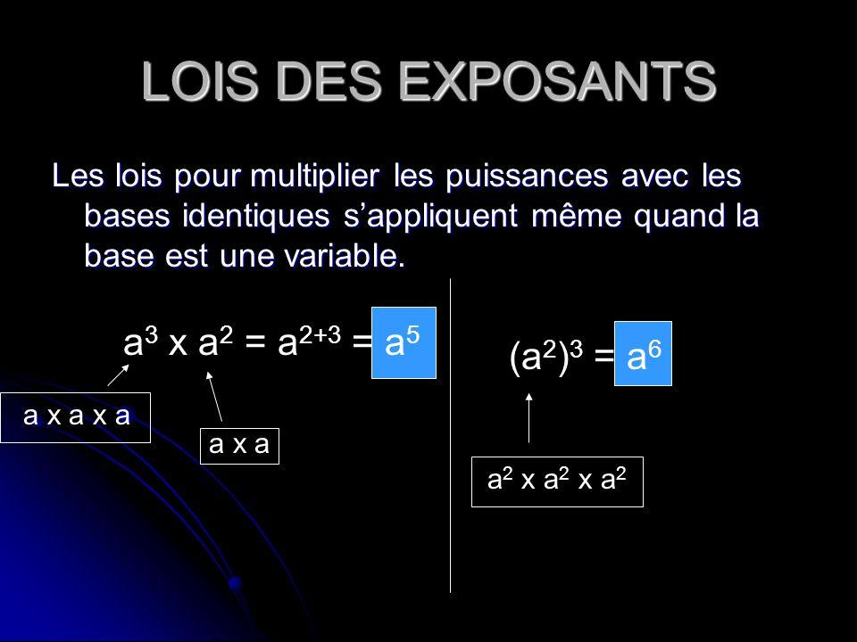 LOIS DES EXPOSANTS Les lois pour multiplier les puissances avec les bases identiques sappliquent même quand la base est une variable. a 3 x a 2 = a 2+
