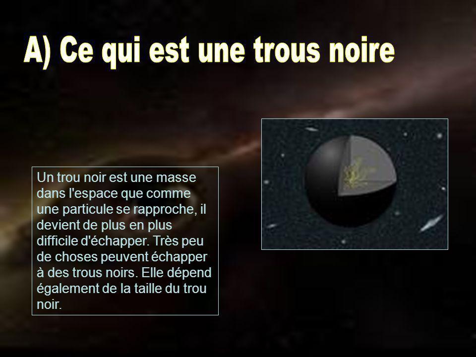 Un trou noir est une masse dans l'espace que comme une particule se rapproche, il devient de plus en plus difficile d'échapper. Très peu de choses peu