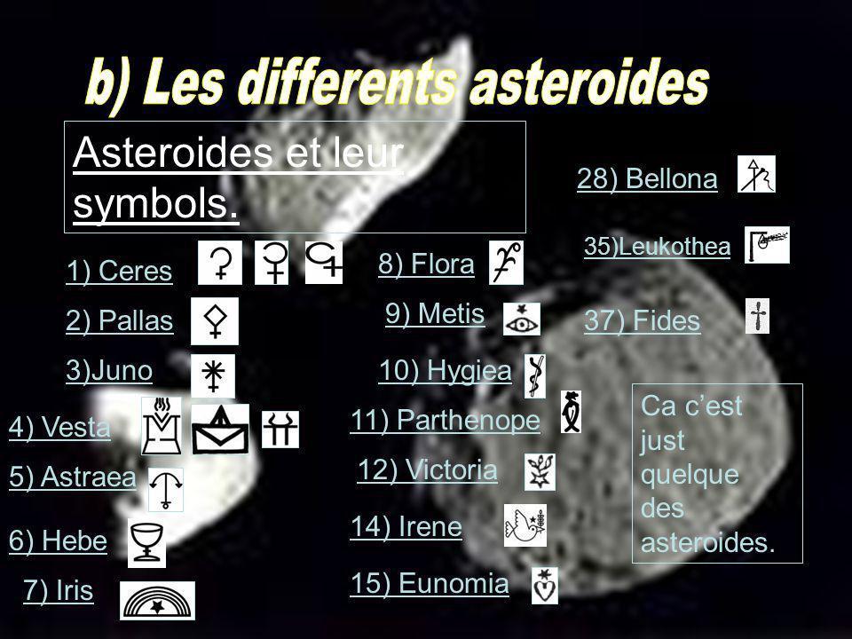 Asteroides et leur symbols. 1) Ceres 2) Pallas 3)Juno 4) Vesta 5) Astraea 6) Hebe 7) Iris 8) Flora 9) Metis 10) Hygiea 11) Parthenope 12) Victoria 14)
