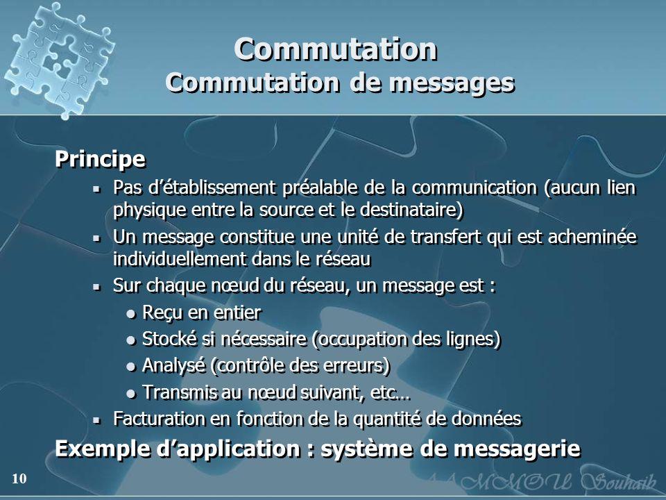 10 Commutation Commutation de messages Principe Pas détablissement préalable de la communication (aucun lien physique entre la source et le destinatai