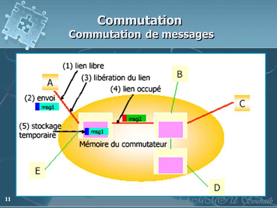11 Commutation Commutation de messages