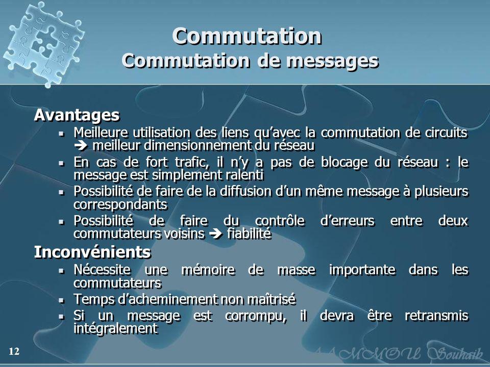 12 Commutation Commutation de messages Avantages Meilleure utilisation des liens quavec la commutation de circuits meilleur dimensionnement du réseau