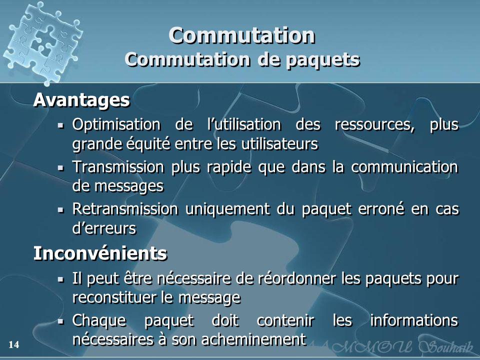 14 Commutation Commutation de paquets Avantages Optimisation de lutilisation des ressources, plus grande équité entre les utilisateurs Transmission pl