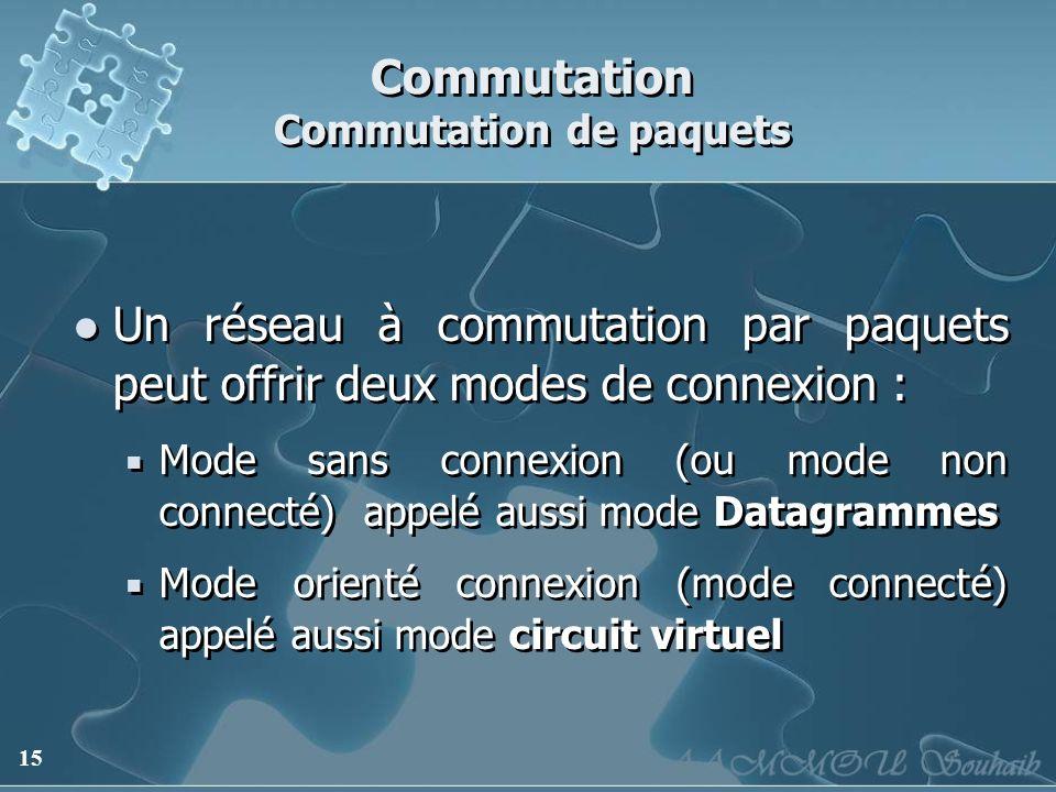 15 Commutation Commutation de paquets Un réseau à commutation par paquets peut offrir deux modes de connexion : Mode sans connexion (ou mode non conne