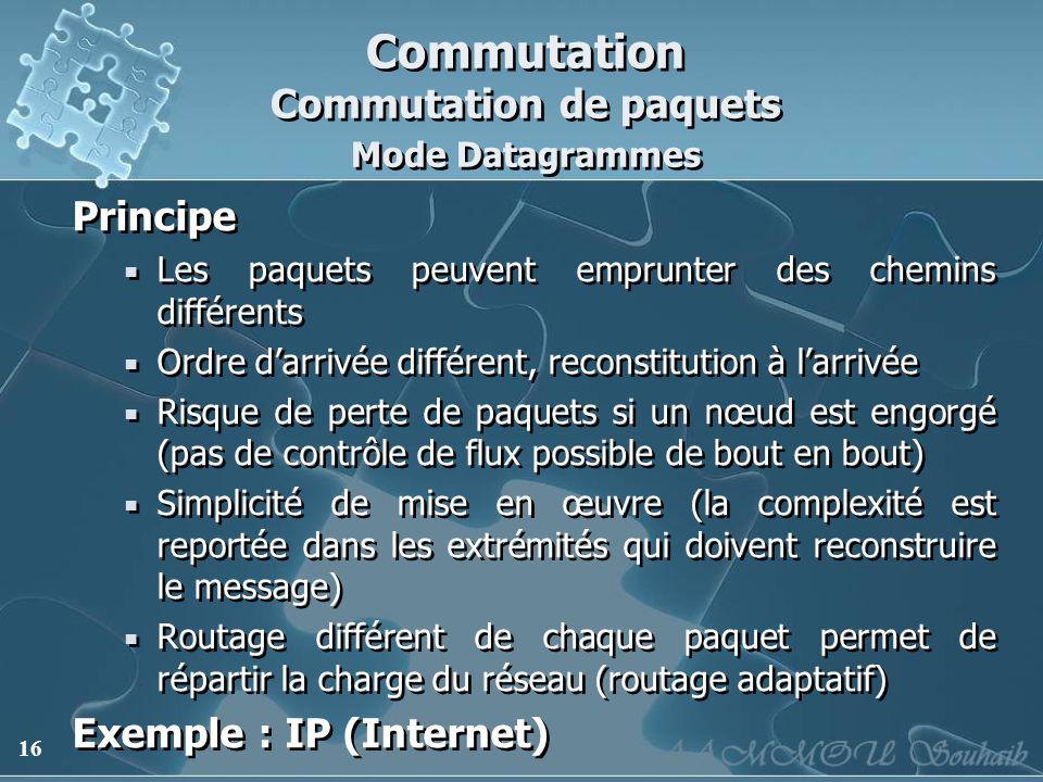 16 Commutation Commutation de paquets Mode Datagrammes Principe Les paquets peuvent emprunter des chemins différents Ordre darrivée différent, reconst