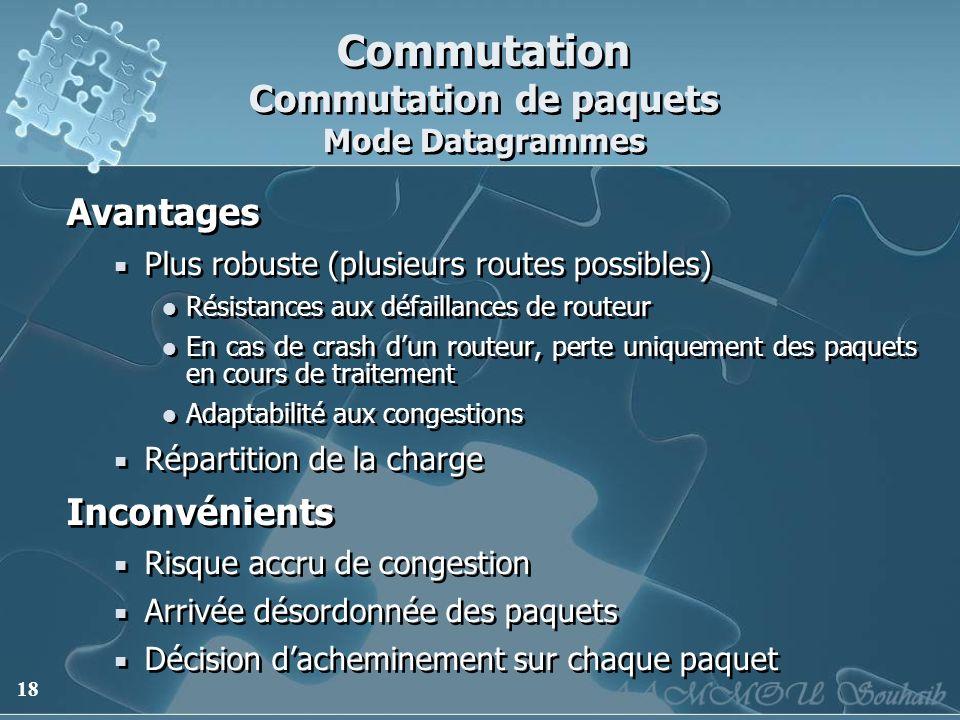 18 Commutation Commutation de paquets Mode Datagrammes Avantages Plus robuste (plusieurs routes possibles) Résistances aux défaillances de routeur En