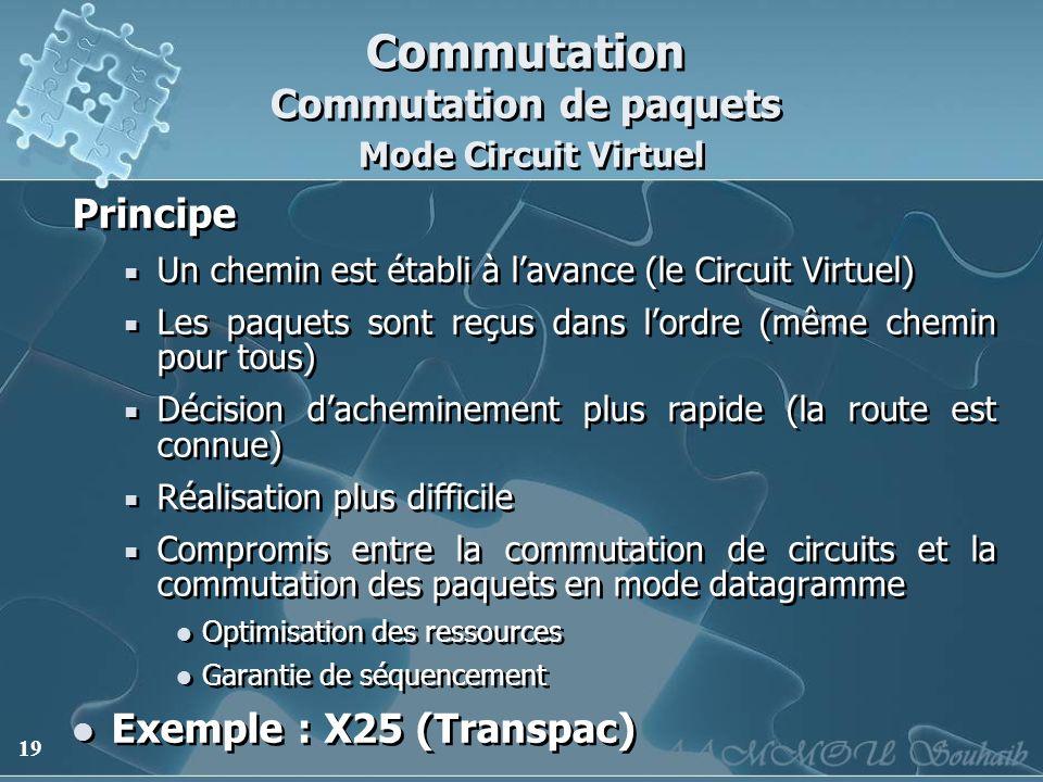 19 Commutation Commutation de paquets Mode Circuit Virtuel Principe Un chemin est établi à lavance (le Circuit Virtuel) Les paquets sont reçus dans lo