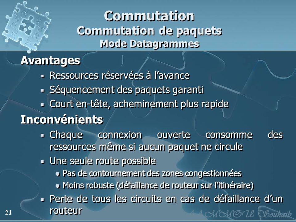 21 Commutation Commutation de paquets Mode Datagrammes Avantages Ressources réservées à lavance Séquencement des paquets garanti Court en-tête, achemi