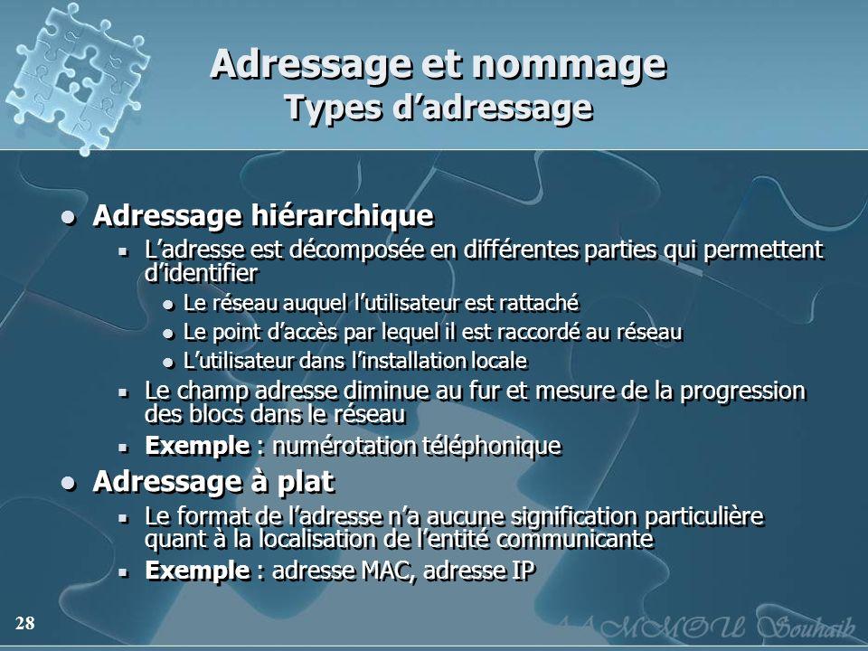 28 Adressage et nommage Types dadressage Adressage hiérarchique Ladresse est décomposée en différentes parties qui permettent didentifier Le réseau au