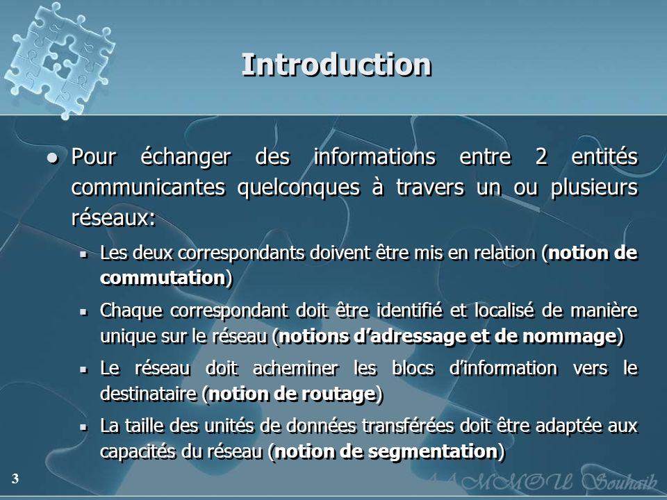 3 Introduction Pour échanger des informations entre 2 entités communicantes quelconques à travers un ou plusieurs réseaux: Les deux correspondants doi