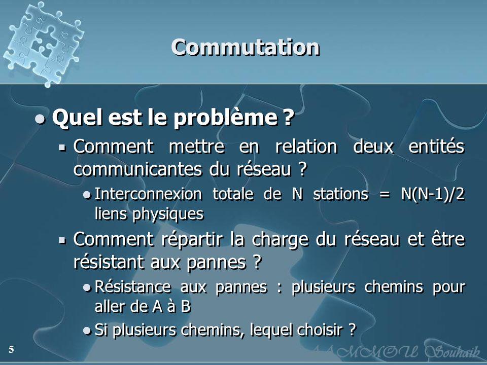 5 Commutation Quel est le problème ? Comment mettre en relation deux entités communicantes du réseau ? Interconnexion totale de N stations = N(N-1)/2