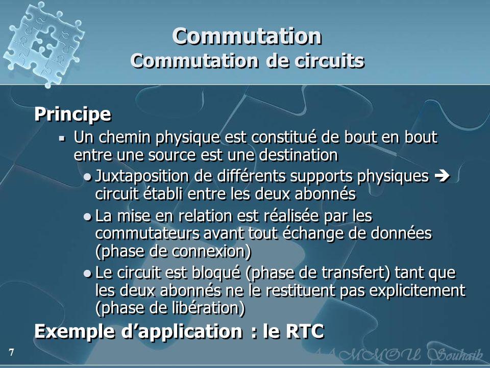7 Commutation Commutation de circuits Principe Un chemin physique est constitué de bout en bout entre une source est une destination Juxtaposition de