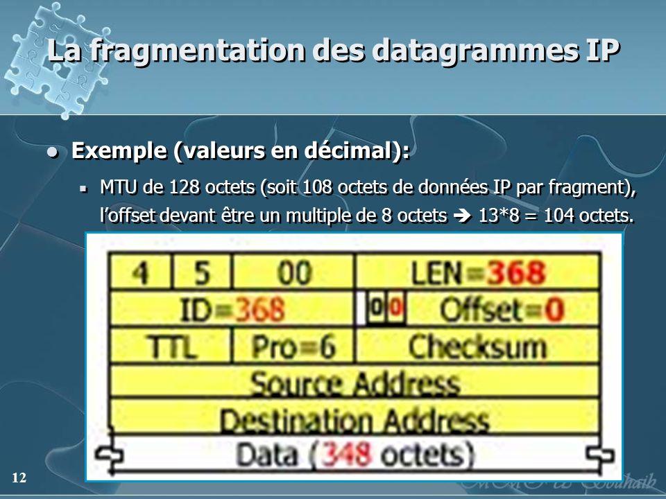 12 La fragmentation des datagrammes IP Exemple (valeurs en décimal): MTU de 128 octets (soit 108 octets de données IP par fragment), loffset devant êt