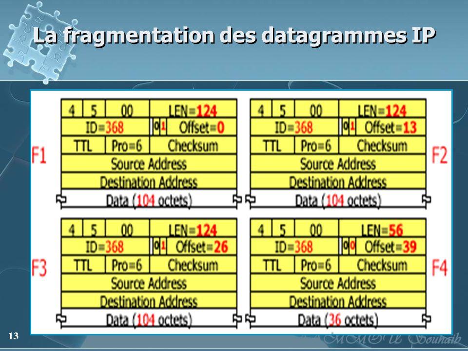 13 La fragmentation des datagrammes IP