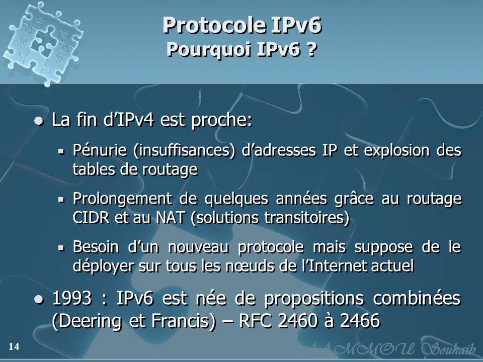14 Protocole IPv6 Pourquoi IPv6 ? La fin dIPv4 est proche: Pénurie (insuffisances) dadresses IP et explosion des tables de routage Prolongement de que