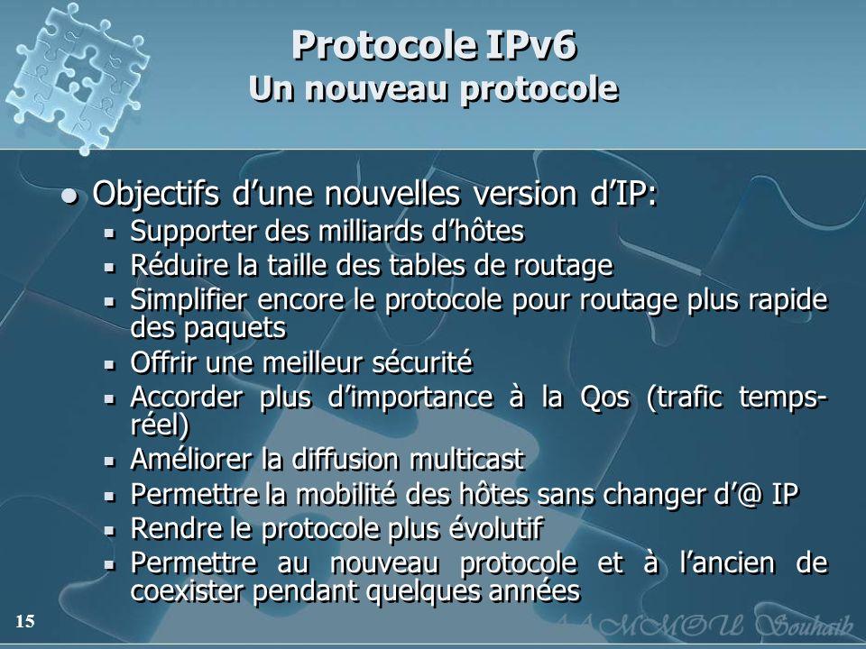 15 Protocole IPv6 Un nouveau protocole Objectifs dune nouvelles version dIP: Supporter des milliards dhôtes Réduire la taille des tables de routage Si