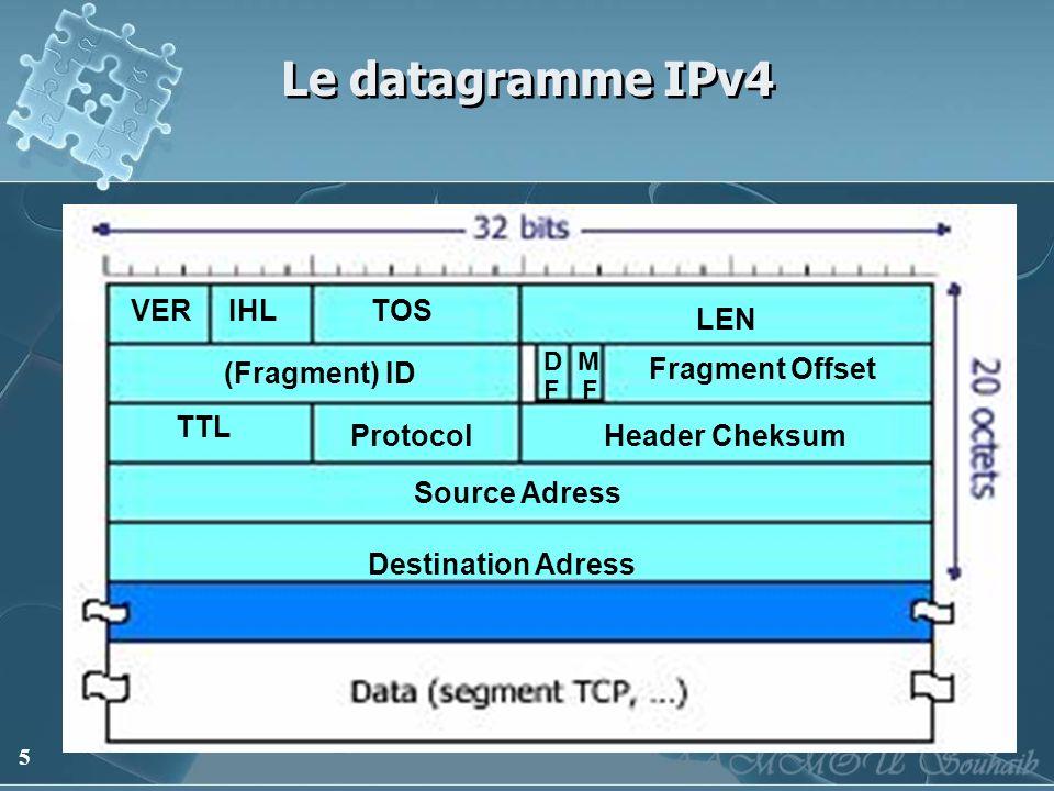 5 Le datagramme IPv4 VERIHLTOS LEN (Fragment) ID Fragment Offset D M F TTL ProtocolHeader Cheksum Source Adress Destination Adress