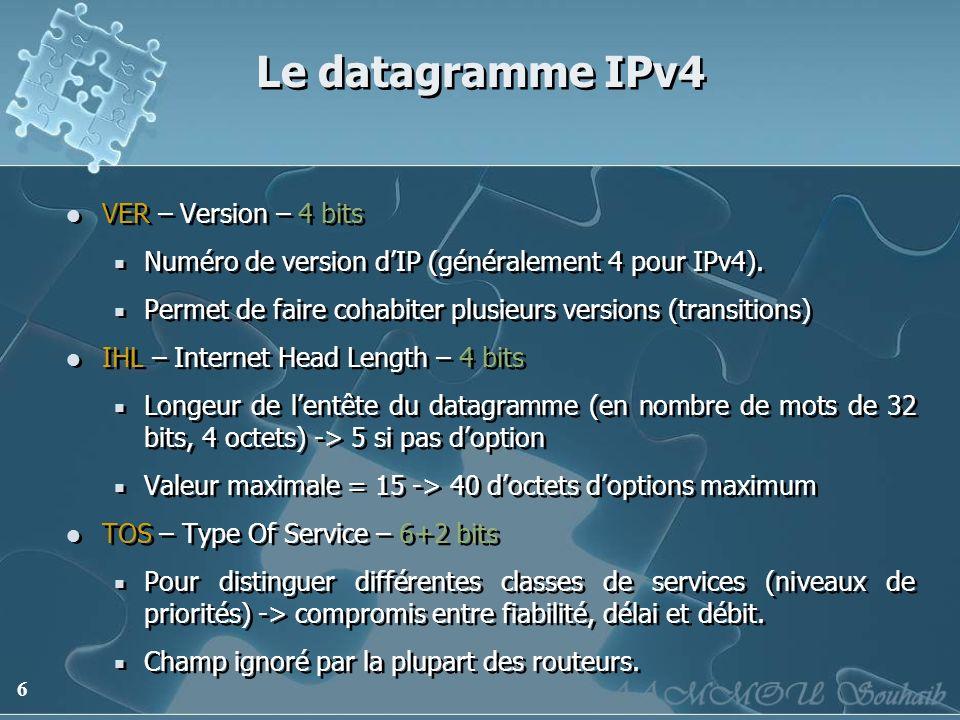 6 Le datagramme IPv4 VER – Version – 4 bits Numéro de version dIP (généralement 4 pour IPv4). Permet de faire cohabiter plusieurs versions (transition